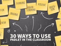 Padlet: 30 Ways to Use it in the Classroom