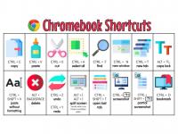 Chromebook Shortcut