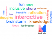 Creating a Word Cloud with Mentimeter