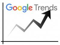 Using Google Trends to Make Sense of Data